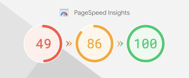 Đánh giá tốc độ load của webiste với Google PageSpeed Insights
