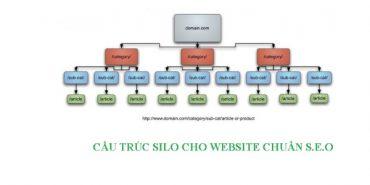 Cấu trúc website chuẩn SEO giúp tăng thứ trạng trên Google