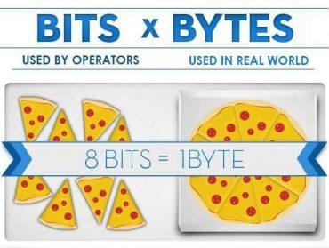 Bit là gì? Byte là gì? Cách quy đổi chi tiết từ Byte sang Bit