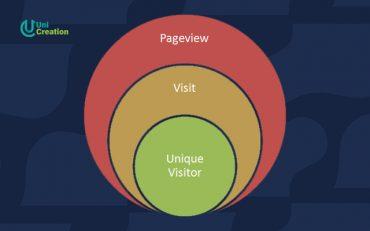 Unique visitors là gì? Hướng dẫn xác định và kiểm duyệt chỉ số Unique Visitor