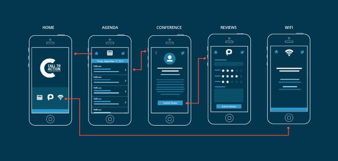Lý do Developer cần học UI và UXkhi thiết kế website